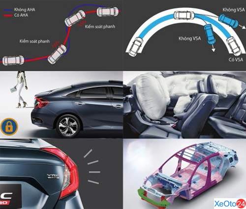 An toàn trên Honda Civic 2020