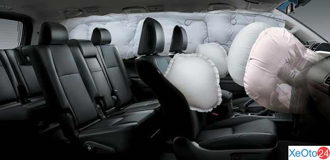 Tính năng An toàn trên Land Cruiser Prado 2020