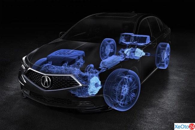 Động cơ xe Acura RLX 2020