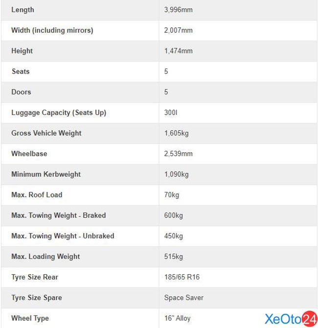 Thông số kỹ thuật xe Citroen