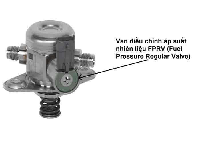 Van điều chỉnh áp suất nhiên liệu FPRV