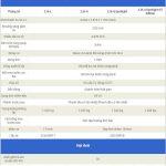 Bảng thông số kỹ thuật xe Subaru Forester 2020