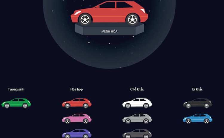Bảng màu xe cho người mệnh Hỏa