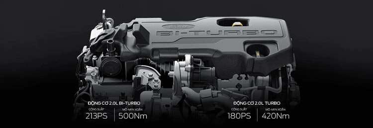 Động cơ trang bị trên xe Ford Everest 2021