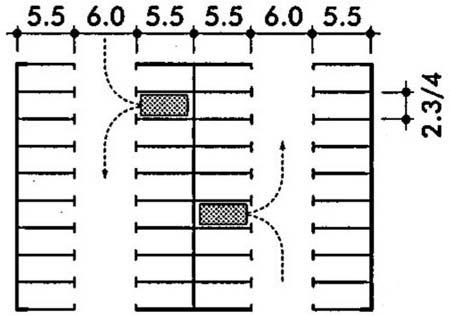 Kích thước bãi đậu xe thông dụng nhất