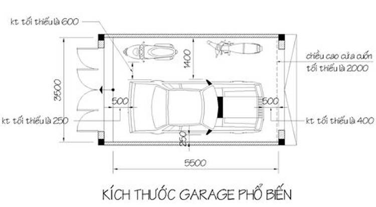 Kích thước gara ô tô phổ biến hiện nay