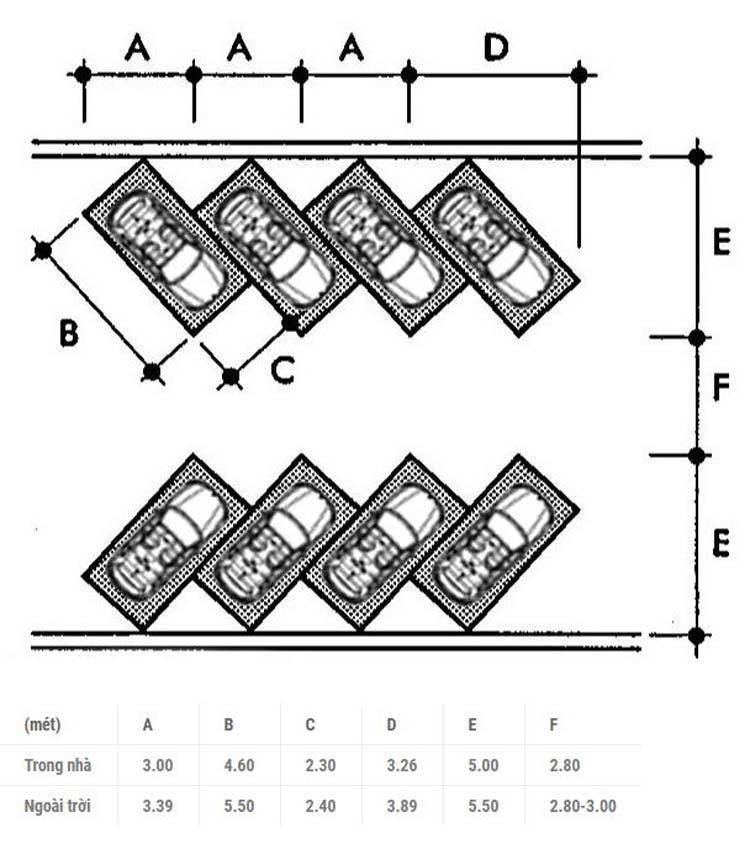 Kích thước tiêu chuẩn bãi đậu xe chéo góc 45 độ