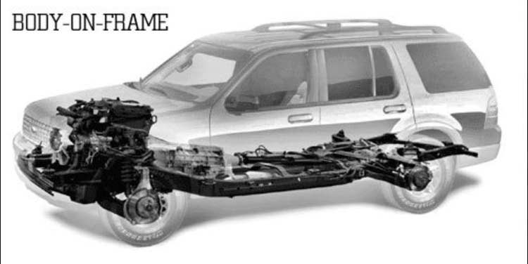 SUV sử dụng thiết kế body on frame